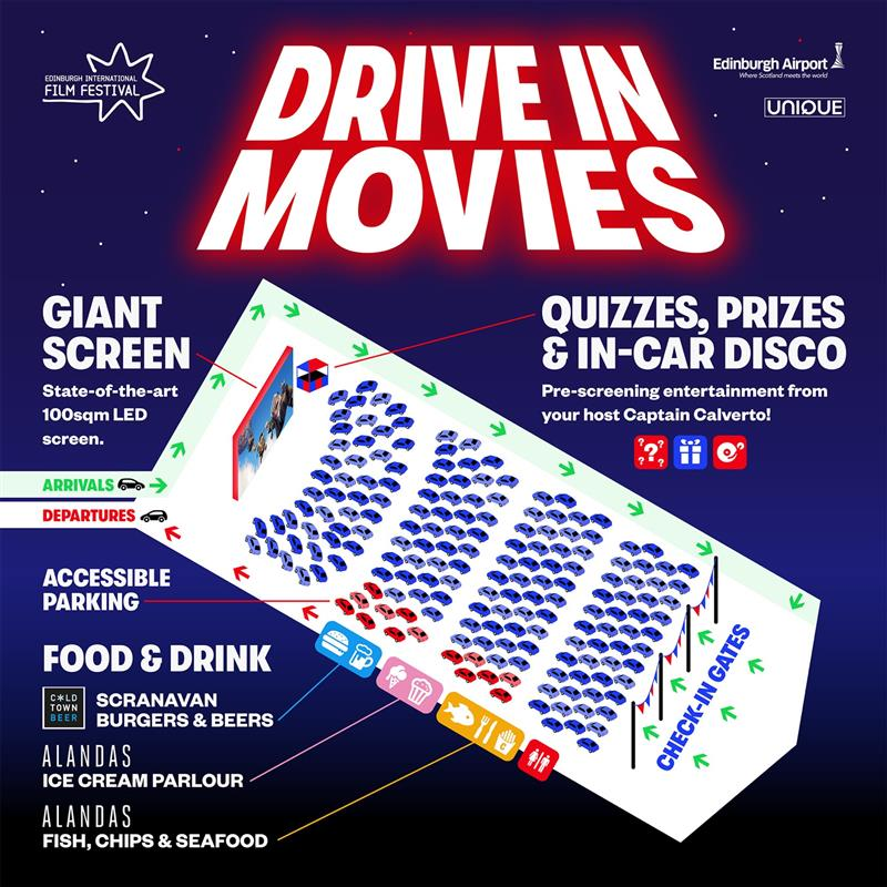 Location Map of Edinburgh's Drive In Movies, with labels including the location of the toilets, food stand, direction signage and the location of the screen